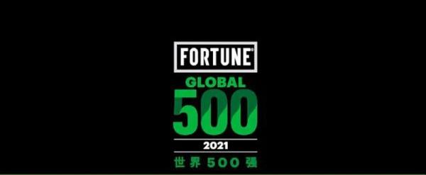 2021年《财富》世界500强榜单出炉,中国企业表现亮眼,快来看看有那些矿企上榜!